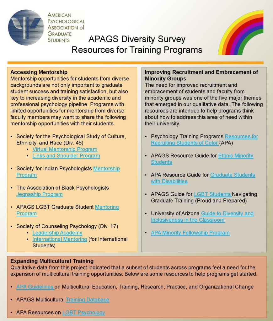 APAGS Diversity Infographic_Page_3